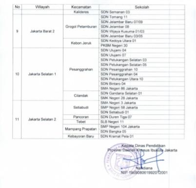 Daftar Lengkap 152 Sekolah di Jakarta yang Akan Dijadikan Tempat Isolasi Covid-19