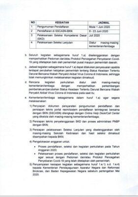 Surat Rencana Pembukaan Pendaftaran dan Seleksi Sekolah Kedinasan Tahun 2020 tertanggal 6 Mei 2020