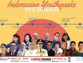 Indonesian Youthquake 2020 PPI Belanda