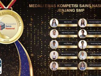 Peraih Medali Emas KSN Jenjang SMP Bidang Matematika 2020