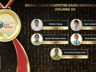 Peraih Medali Emas KSN Jenjang SD Bidang Matematika 2020