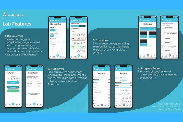 Aplikasi Hafidz Lab Buatan Mahasiswa UI (KalderaNews.com/ui.ac.id)